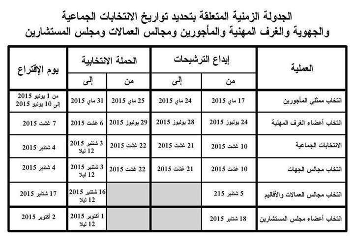 جدولة الاستحقاقات القادمة بالمغرب